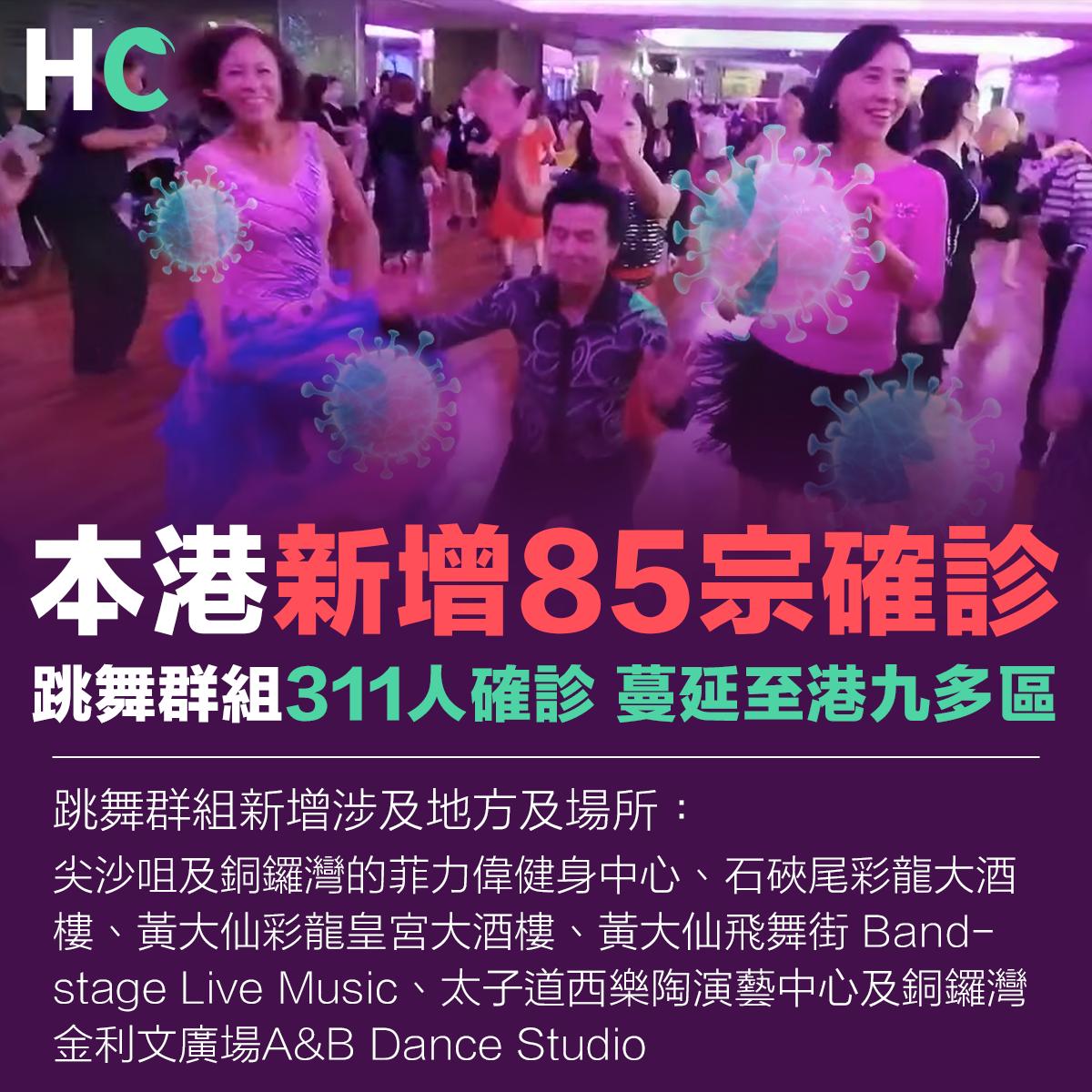 本港新增85宗確診 跳舞群組增至311人確診
