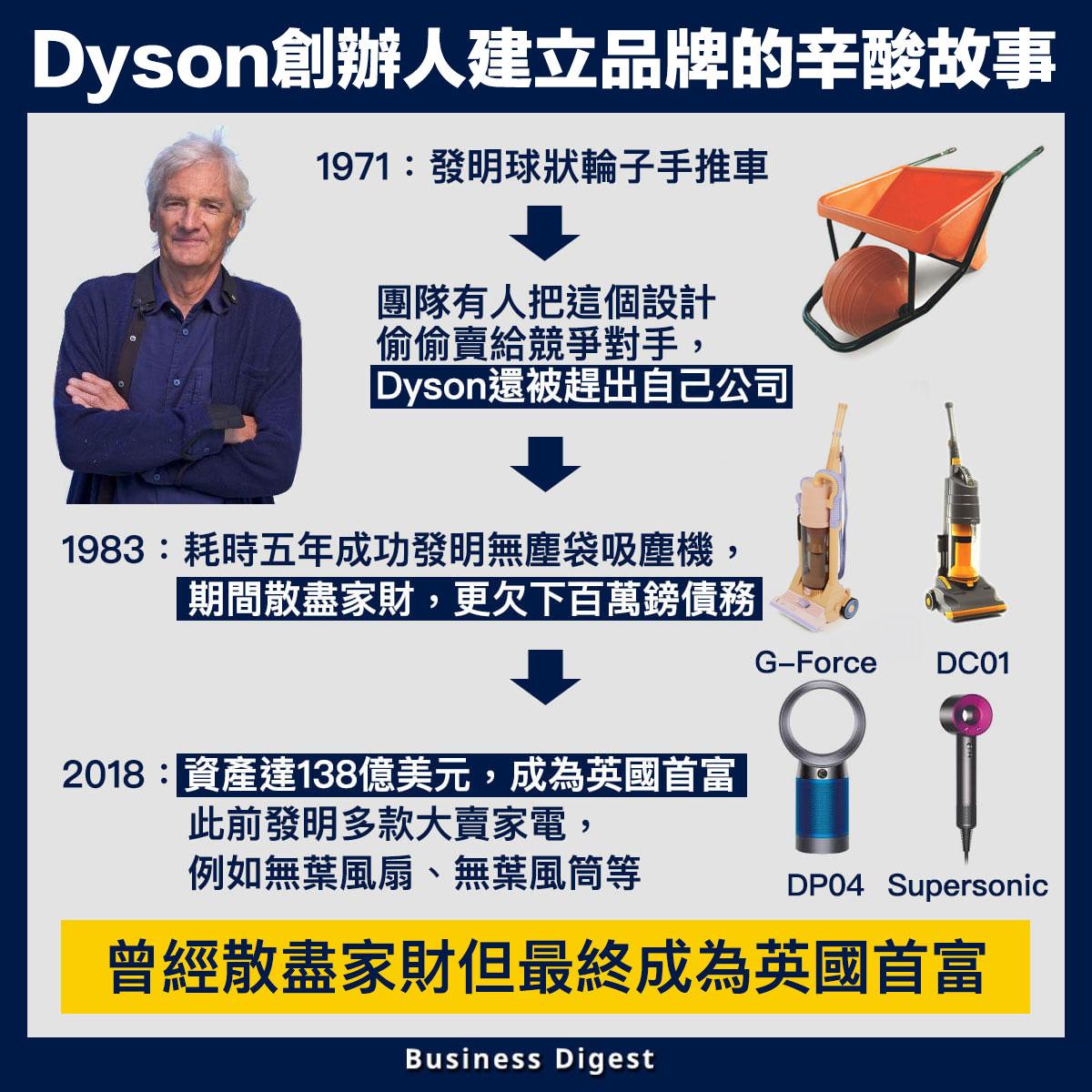 【生活中的品牌故事】Dyson創辦人的故事:曾經散盡家財但最終成為英國首富