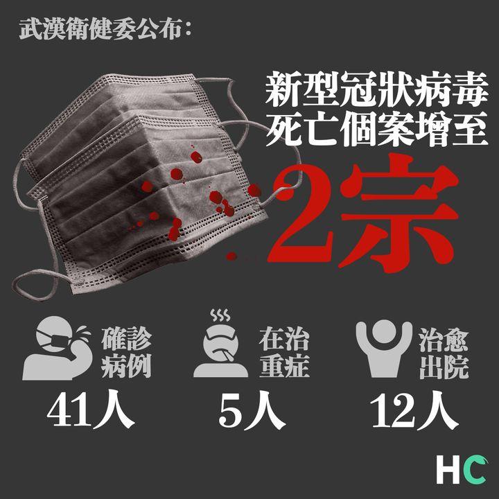 【#武漢肺炎】武漢衛健委:新增一宗新型冠狀病毒死亡個案